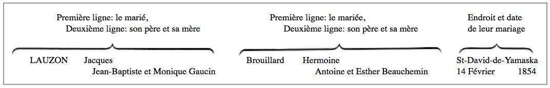 DrouinEntry
